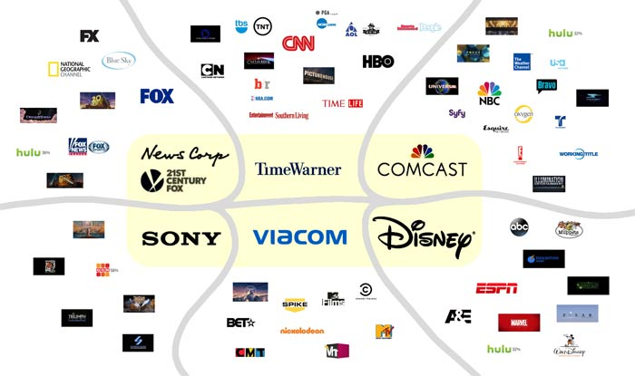 BlackRock/Vanguard Own the Media