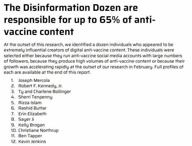 The Disinformation Dozen
